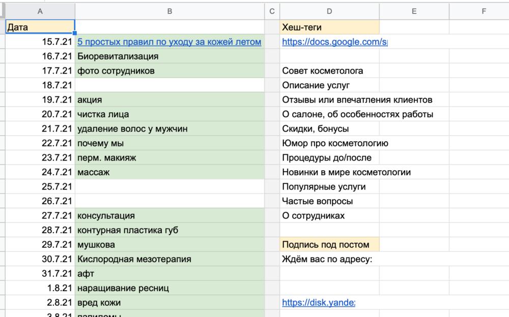 План публикаций SMM
